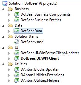 struktura projektu DotBeer
